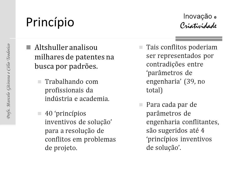 PrincípioAltshuller analisou milhares de patentes na busca por padrões. Trabalhando com profissionais da indústria e academia.