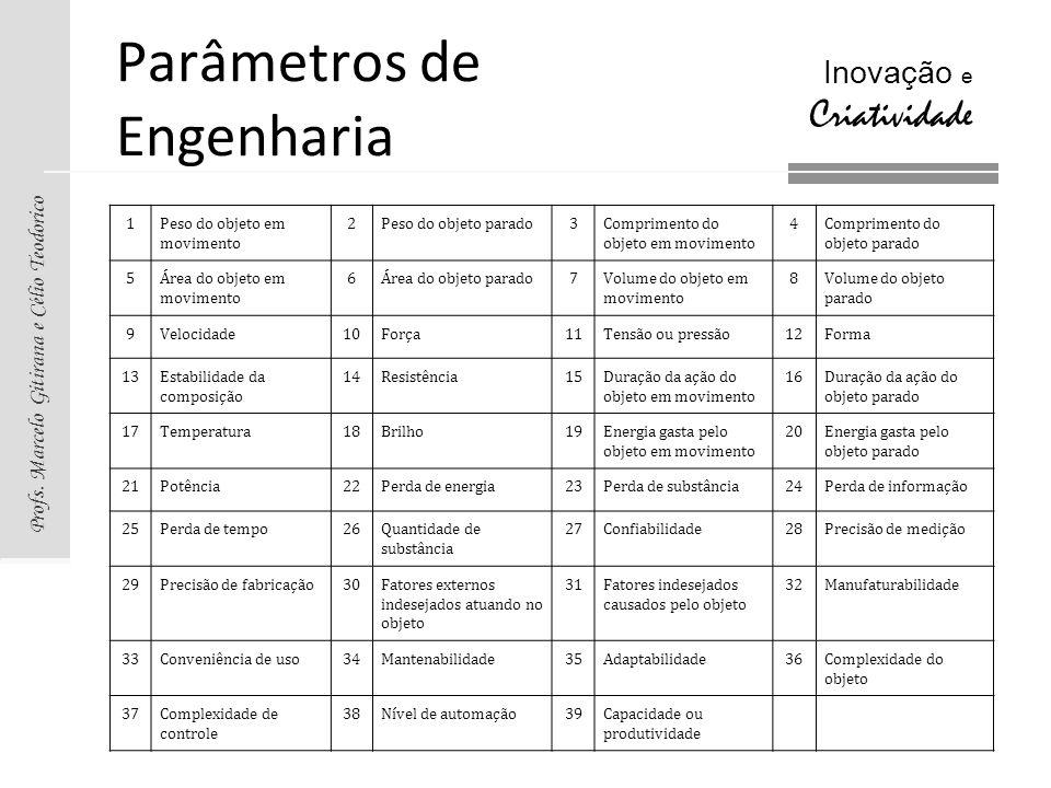 Parâmetros de Engenharia
