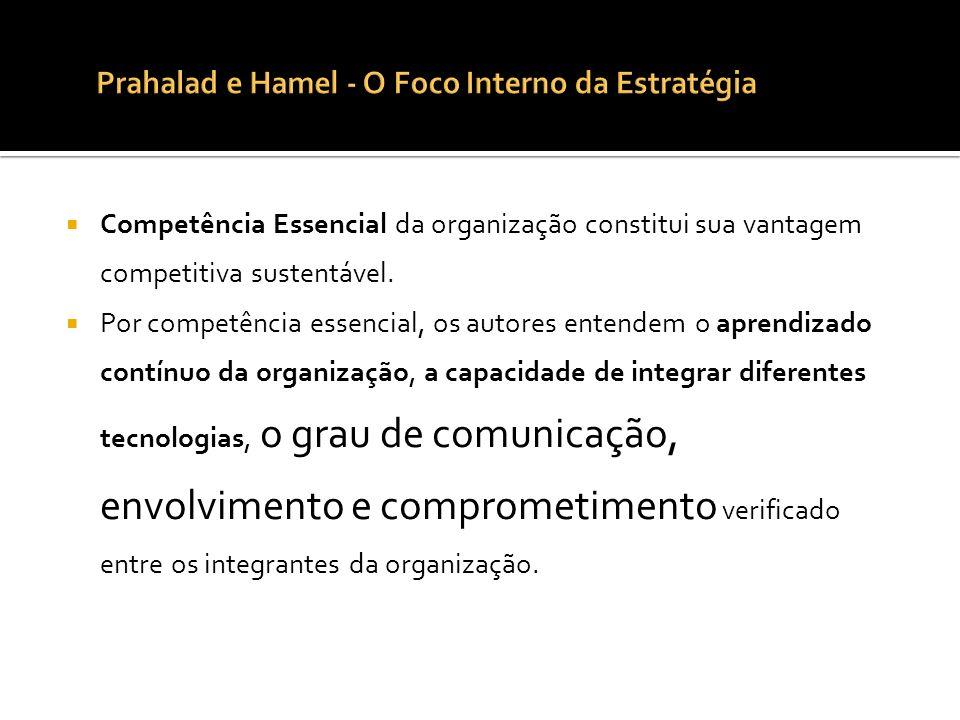 Prahalad e Hamel - O Foco Interno da Estratégia