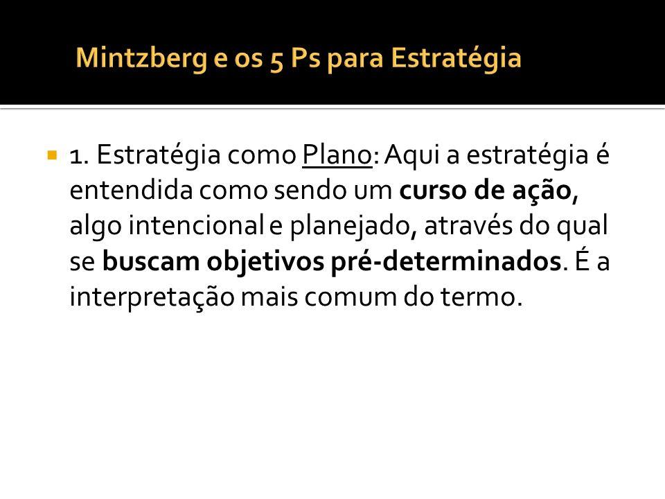 Mintzberg e os 5 Ps para Estratégia