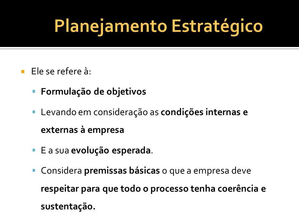 Planejamento Estratégico