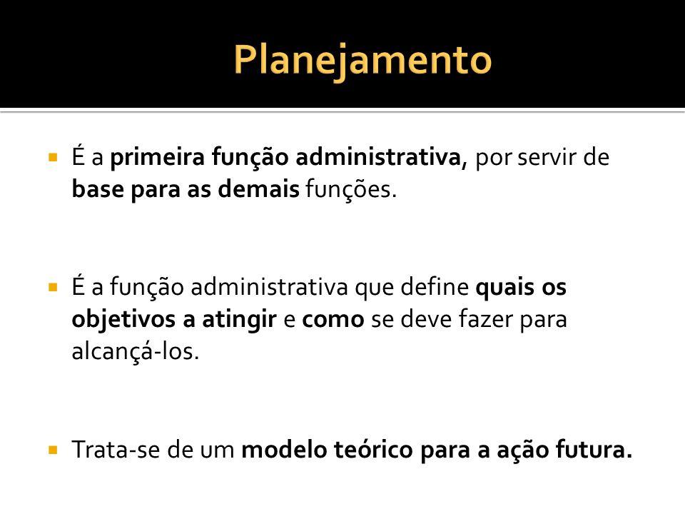 PlanejamentoÉ a primeira função administrativa, por servir de base para as demais funções.