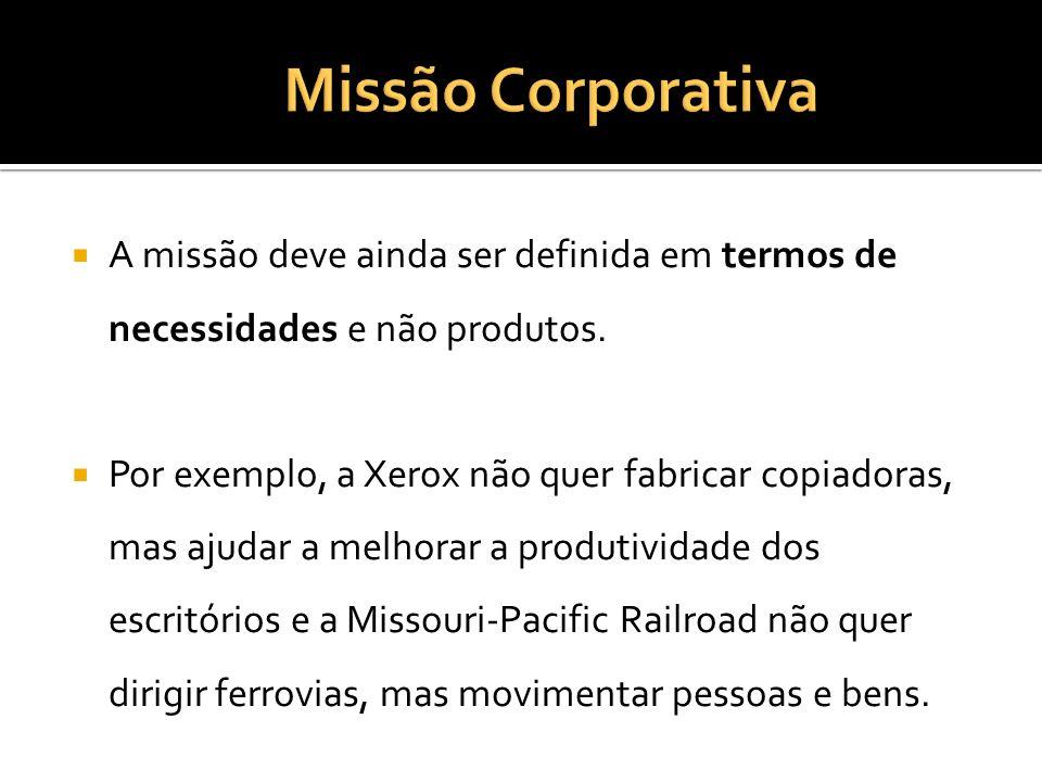 Missão Corporativa A missão deve ainda ser definida em termos de necessidades e não produtos.