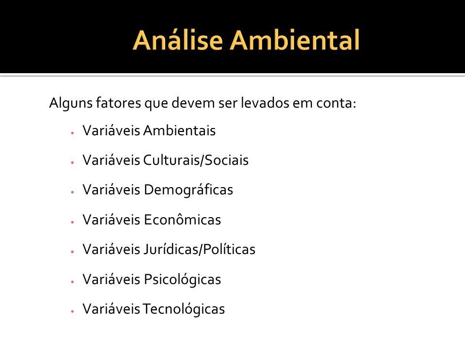 Análise Ambiental Alguns fatores que devem ser levados em conta: