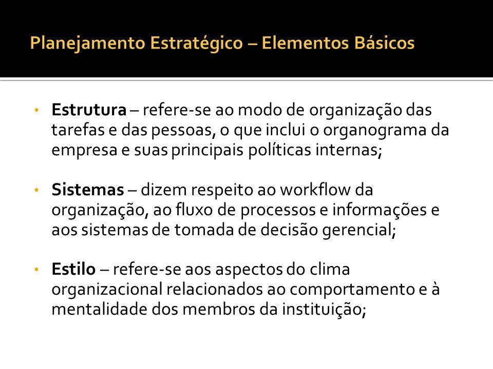 Planejamento Estratégico – Elementos Básicos