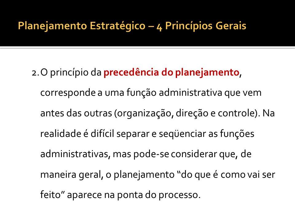 Planejamento Estratégico – 4 Princípios Gerais