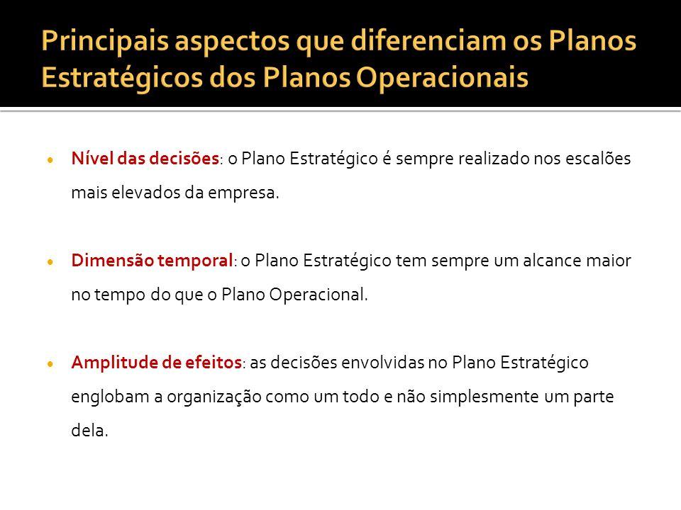 Principais aspectos que diferenciam os Planos Estratégicos dos Planos Operacionais