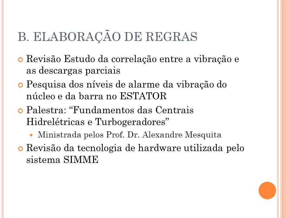 B. ELABORAÇÃO DE REGRAS Revisão Estudo da correlação entre a vibração e as descargas parciais.