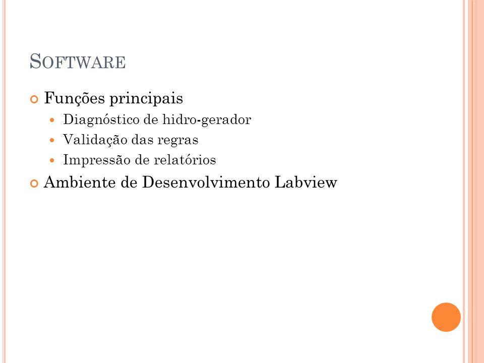 Software Funções principais Ambiente de Desenvolvimento Labview