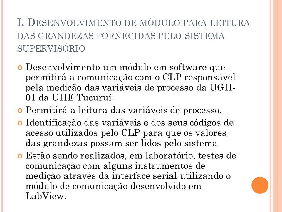 I. Desenvolvimento de módulo para leitura das grandezas fornecidas pelo sistema supervisório