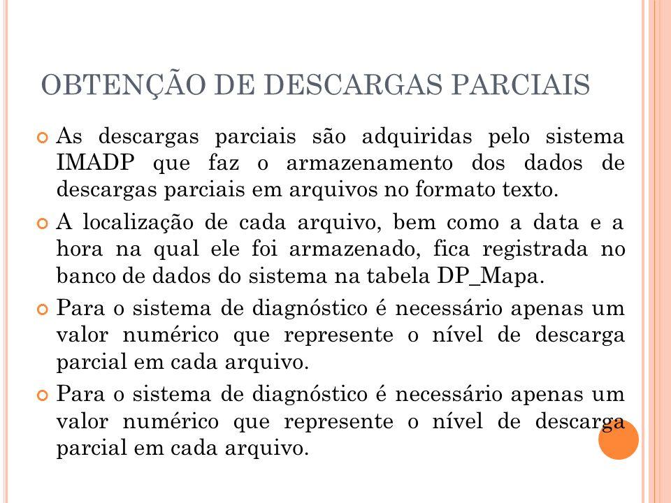 OBTENÇÃO DE DESCARGAS PARCIAIS