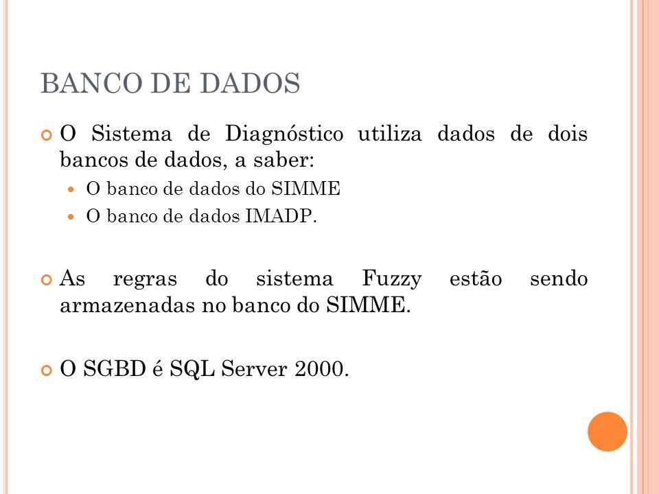 BANCO DE DADOS O Sistema de Diagnóstico utiliza dados de dois bancos de dados, a saber: O banco de dados do SIMME.