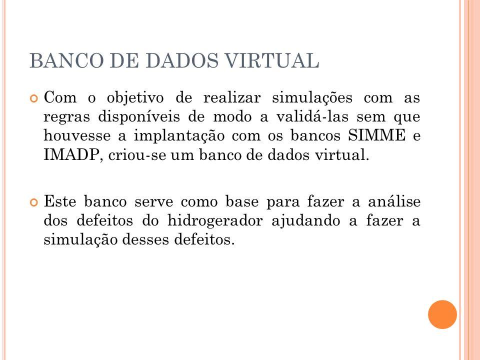 BANCO DE DADOS VIRTUAL
