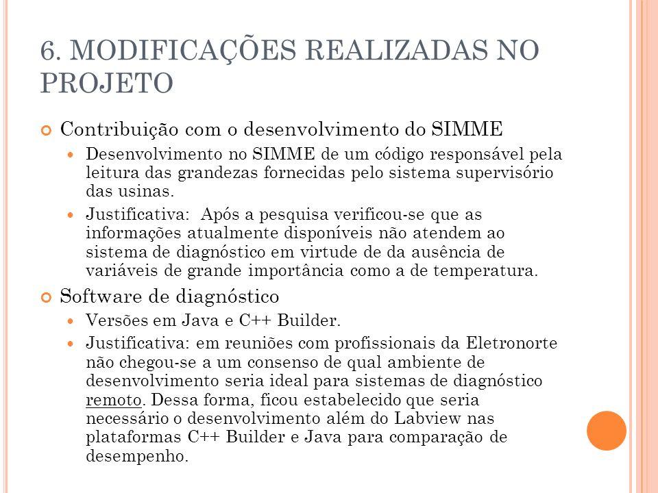 6. MODIFICAÇÕES REALIZADAS NO PROJETO