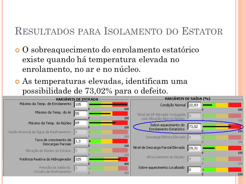 Resultados para Isolamento do Estator