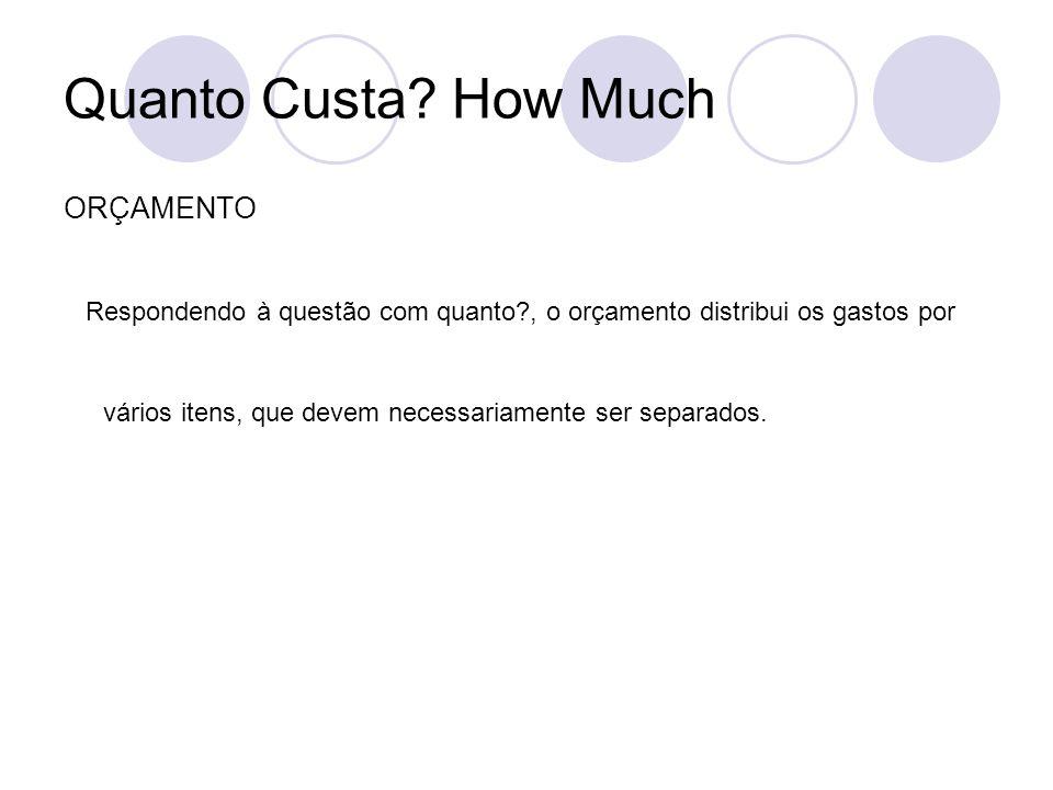 Quanto Custa How Much ORÇAMENTO