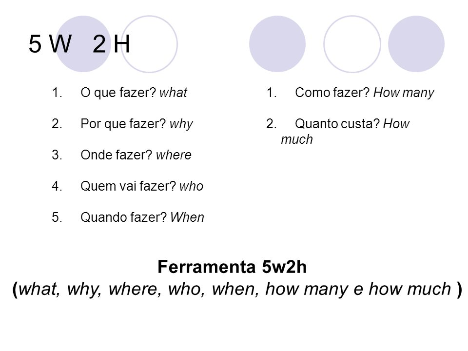 Ferramenta 5w2h (what, why, where, who, when, how many e how much )