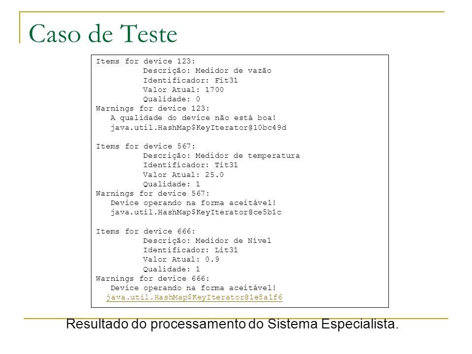 Resultado do processamento do Sistema Especialista.