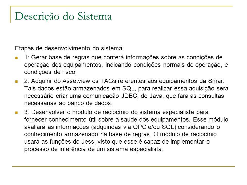 Descrição do Sistema Etapas de desenvolvimento do sistema: