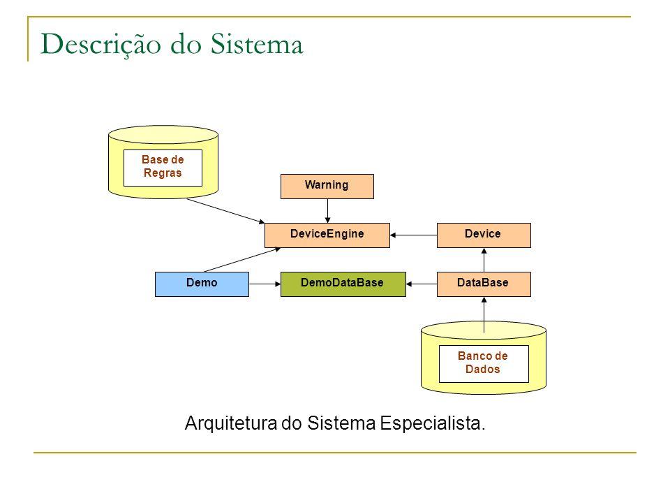 Arquitetura do Sistema Especialista.