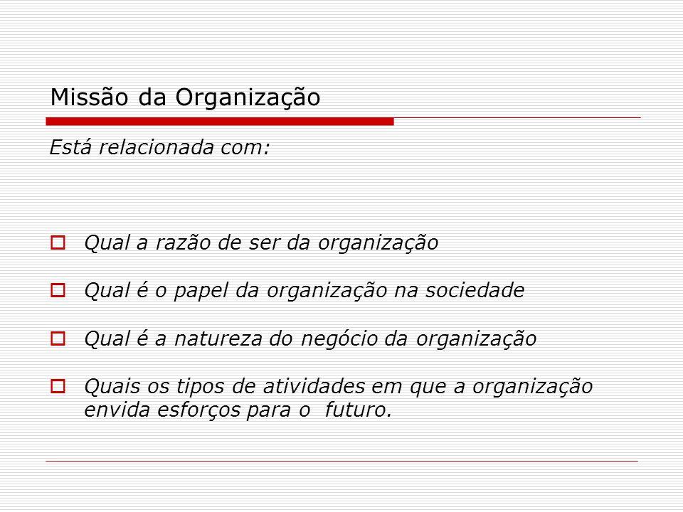 Missão da Organização Está relacionada com: