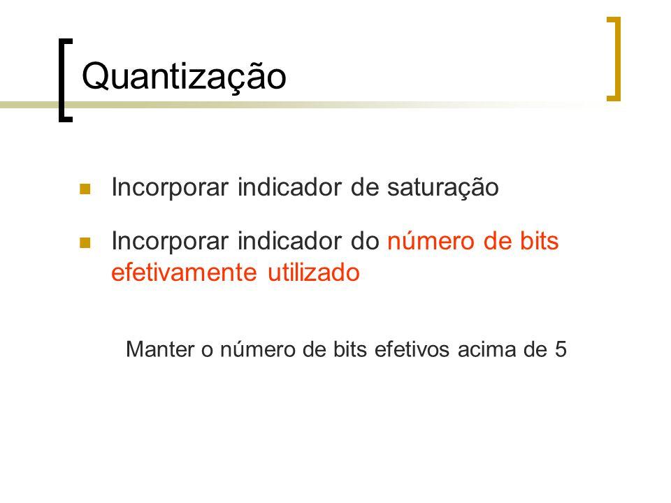 Quantização Incorporar indicador de saturação