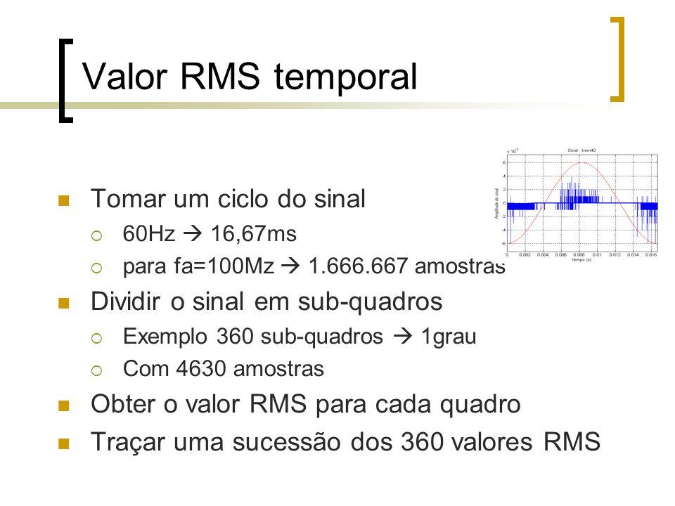 Valor RMS temporal Tomar um ciclo do sinal