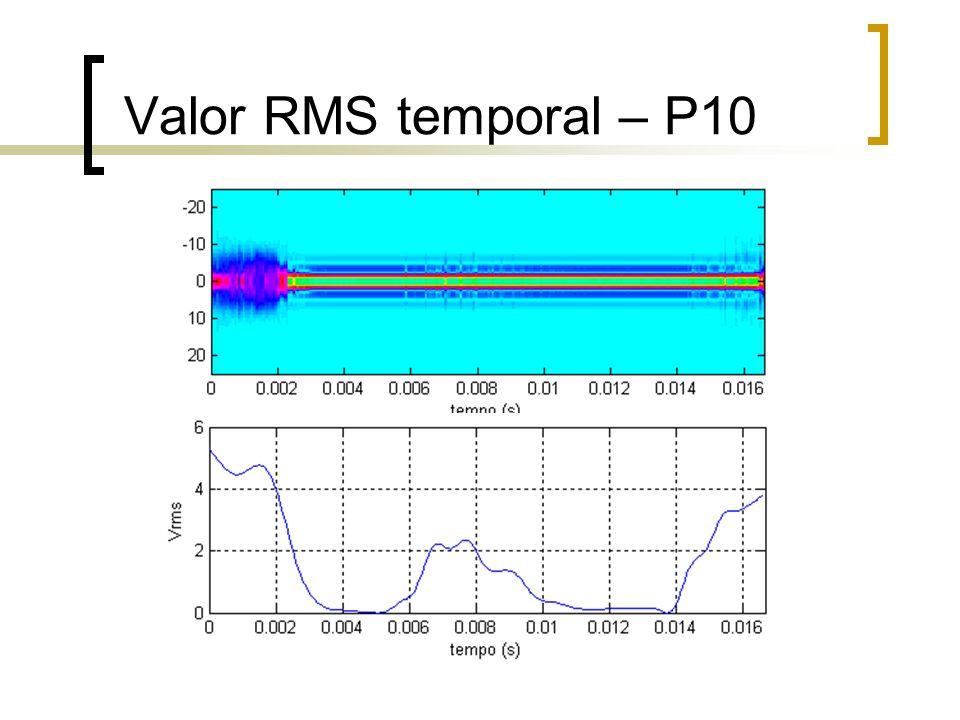 Valor RMS temporal – P10