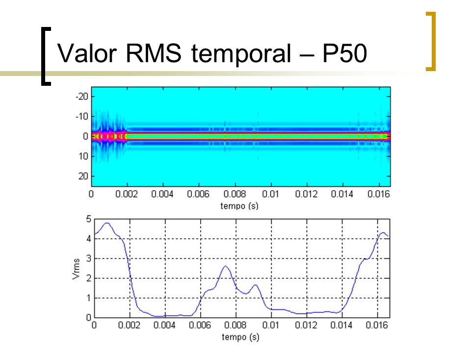 Valor RMS temporal – P50