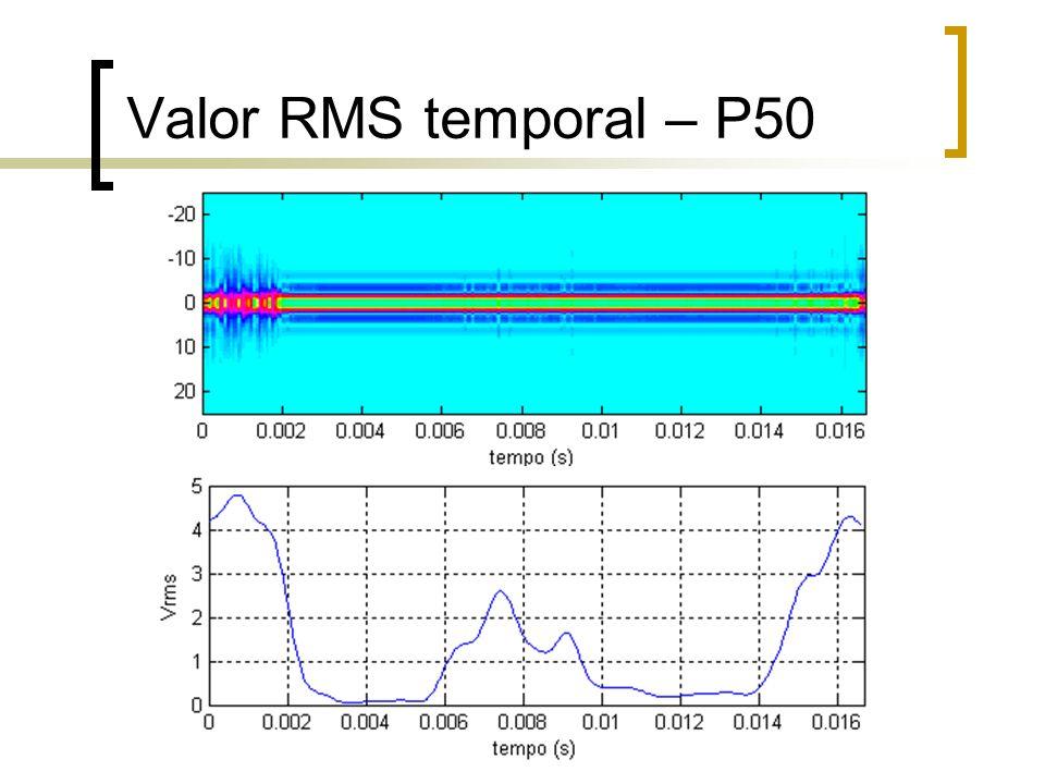 Valor RMS temporal – P50