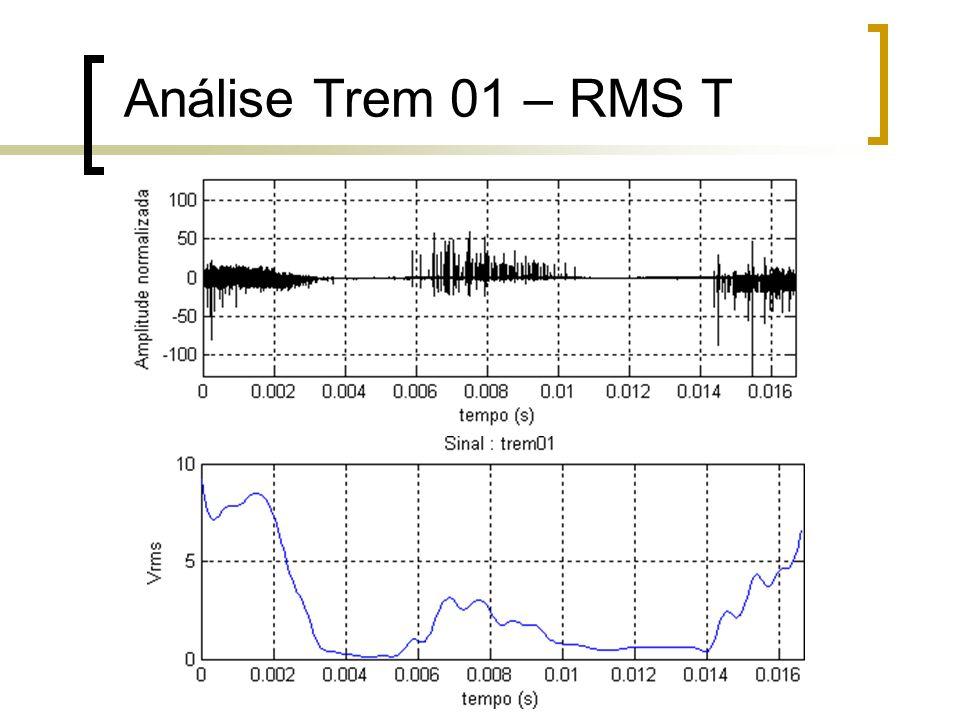 Análise Trem 01 – RMS T