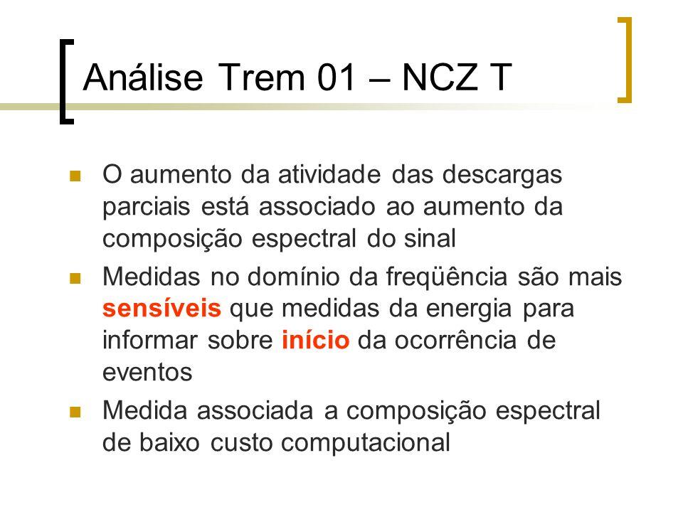 Análise Trem 01 – NCZ T O aumento da atividade das descargas parciais está associado ao aumento da composição espectral do sinal.