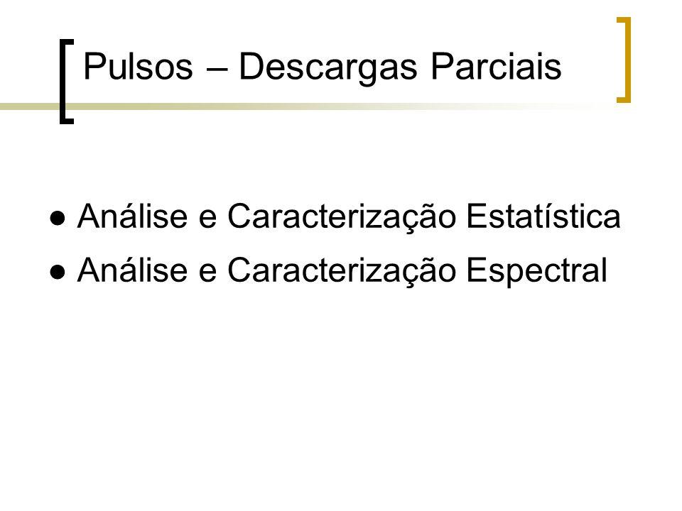 Pulsos – Descargas Parciais