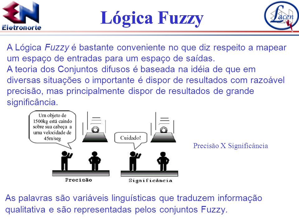 Lógica FuzzyA Lógica Fuzzy é bastante conveniente no que diz respeito a mapear um espaço de entradas para um espaço de saídas.