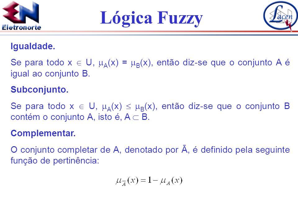 Igualdade.Se para todo x  U, A(x) = B(x), então diz-se que o conjunto A é igual ao conjunto B. Subconjunto.