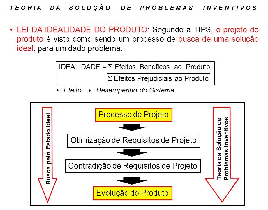 Teoria da Solução de Problemas Inventivos Busca pelo Estado Ideal