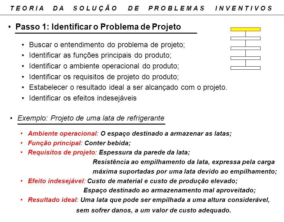 Passo 1: Identificar o Problema de Projeto