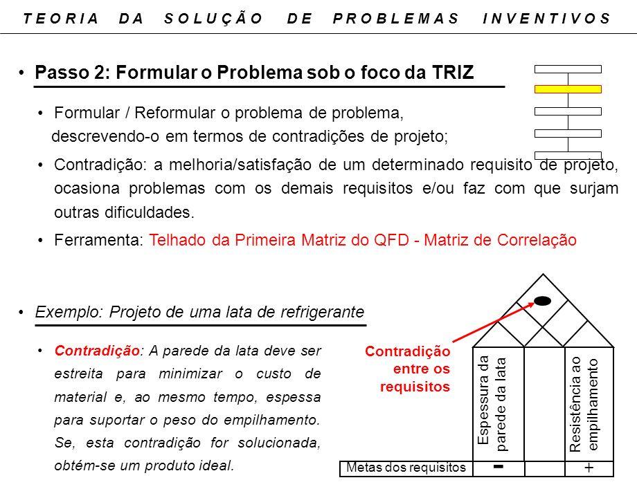 - Passo 2: Formular o Problema sob o foco da TRIZ