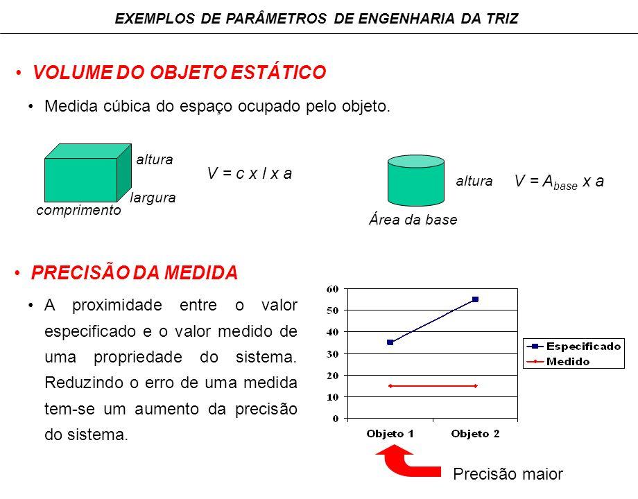 EXEMPLOS DE PARÂMETROS DE ENGENHARIA DA TRIZ