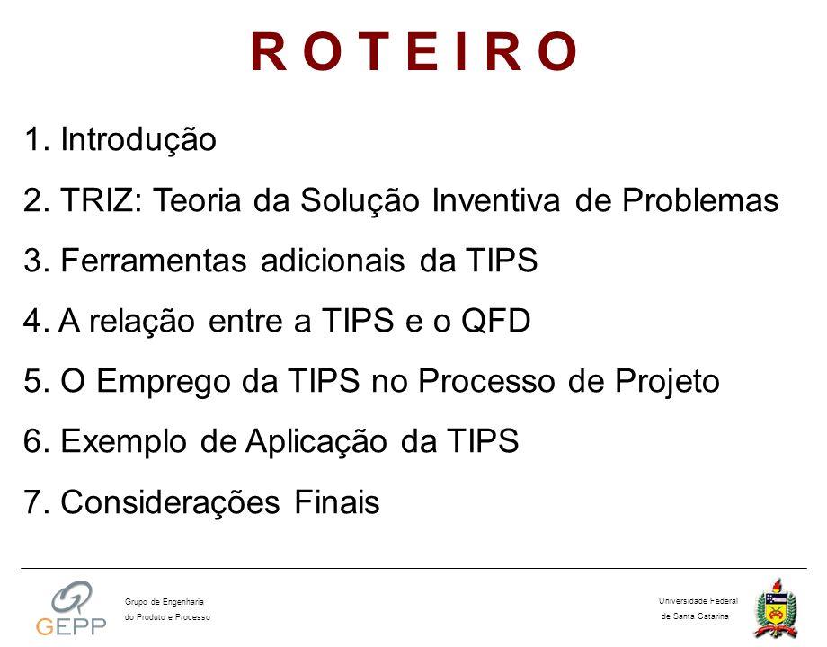 R O T E I R O 1. Introdução. 2. TRIZ: Teoria da Solução Inventiva de Problemas. 3. Ferramentas adicionais da TIPS.