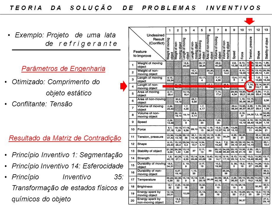 Exemplo: Projeto de uma lata de r e f r i g e r a n t e