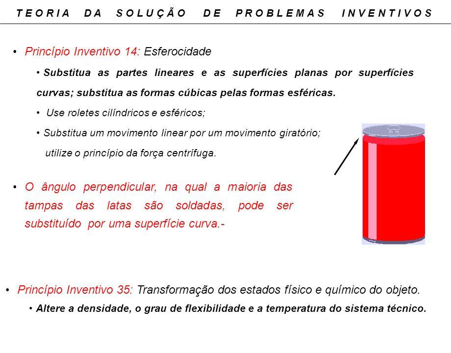 Princípio Inventivo 14: Esferocidade