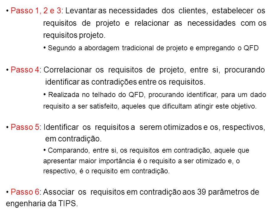 Passo 1, 2 e 3: Levantar as necessidades dos clientes, estabelecer os