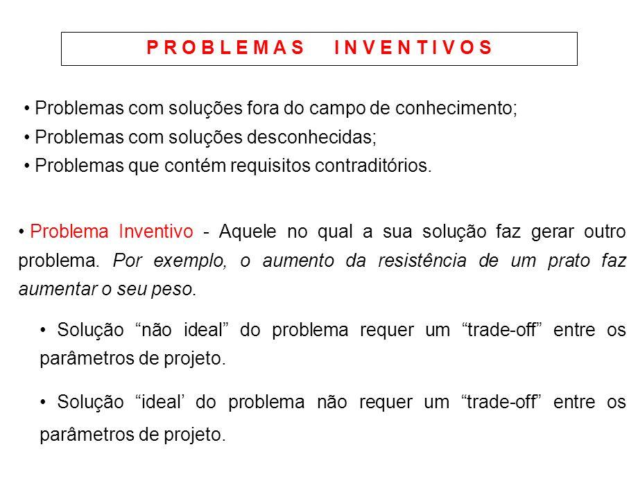 P R O B L E M A S I N V E N T I V O S Problemas com soluções fora do campo de conhecimento; Problemas com soluções desconhecidas;