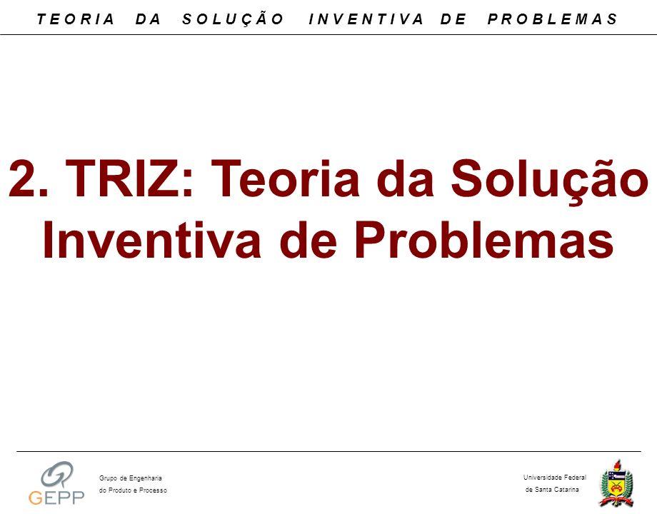 2. TRIZ: Teoria da Solução Inventiva de Problemas