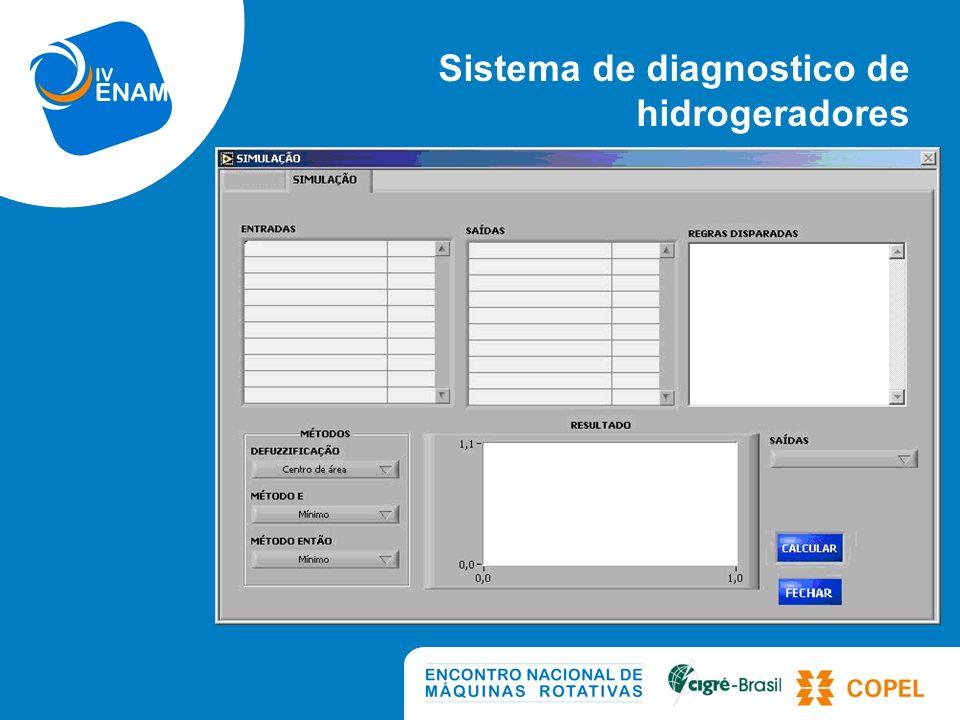 Sistema de diagnostico de hidrogeradores