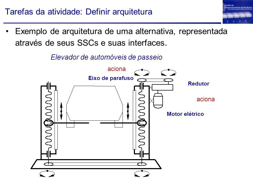 Tarefas da atividade: Definir arquitetura