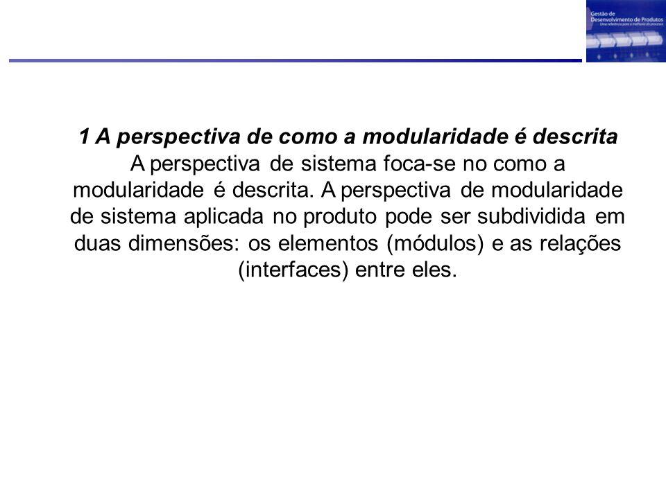 1 A perspectiva de como a modularidade é descrita