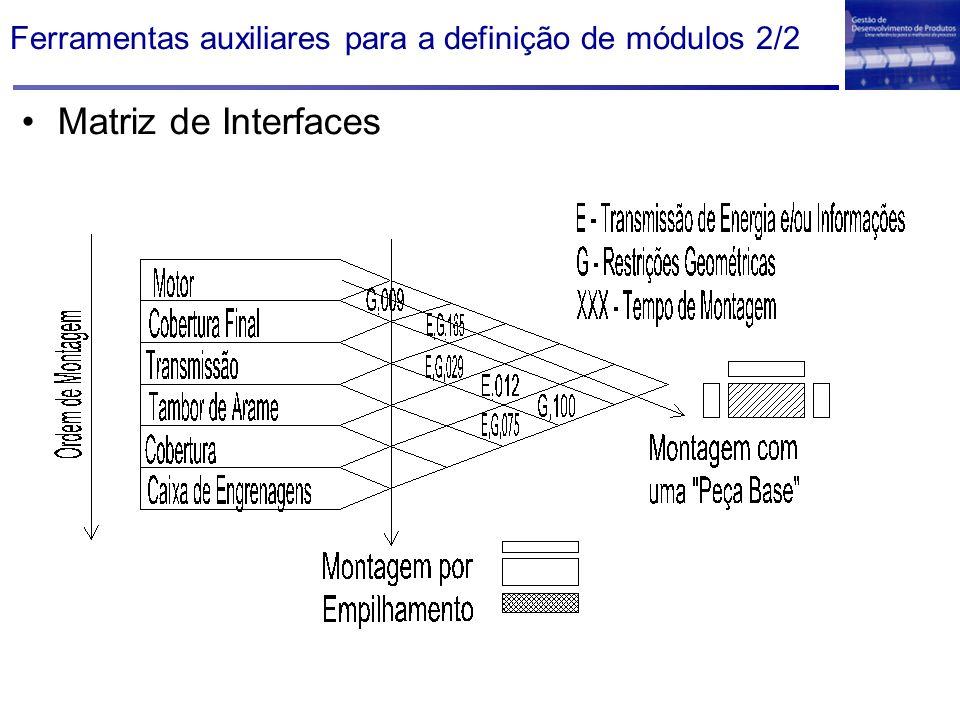 Ferramentas auxiliares para a definição de módulos 2/2