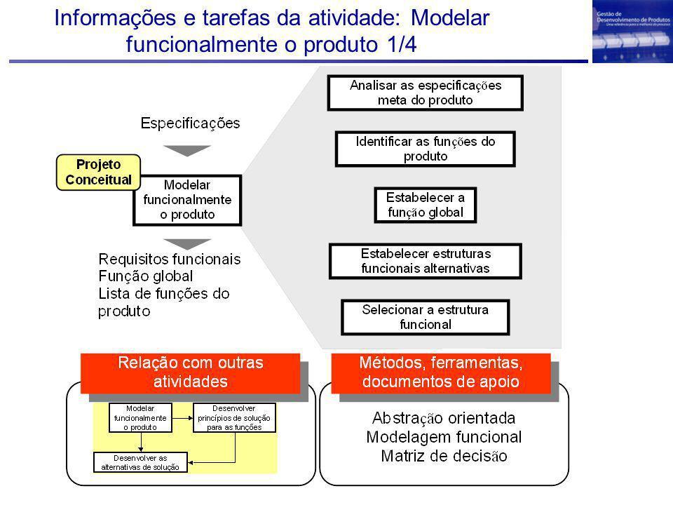 Informações e tarefas da atividade: Modelar funcionalmente o produto 1/4